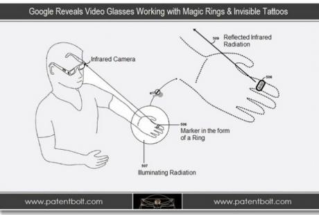 Google Glass Gestures